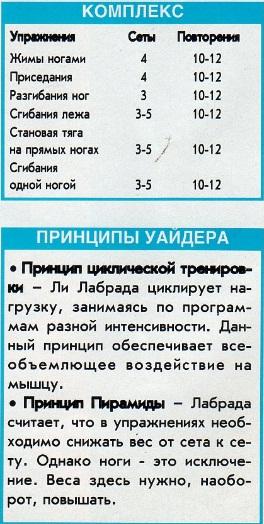 Комплекс Ли Лабрады
