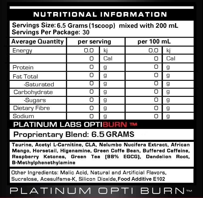 Platinum Labs Optiburn Supplements Facts