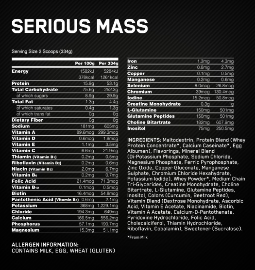Optimum Nutrition Serious Mass состав