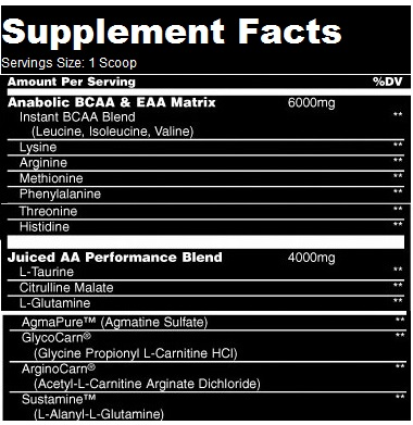 Animal - Juiced Aminos - Supplement Facts
