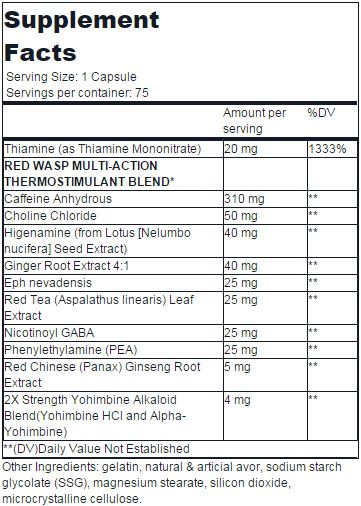 Cloma Pharma - Red Wasp - Supplement Facts