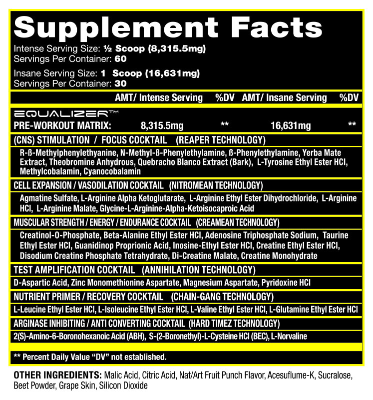 Chaotic Labz - Equalizer - Supplement Facts