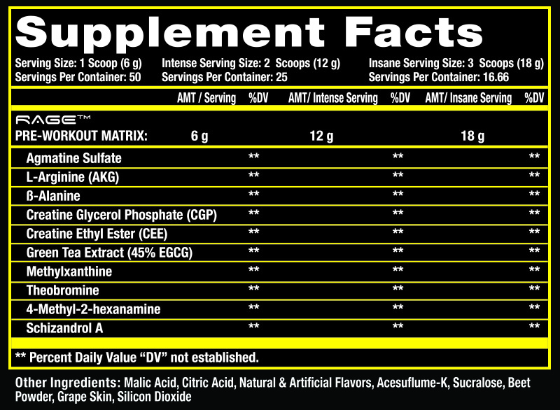 Chaotic Labz - Chaotic Rage - Supplement Facts