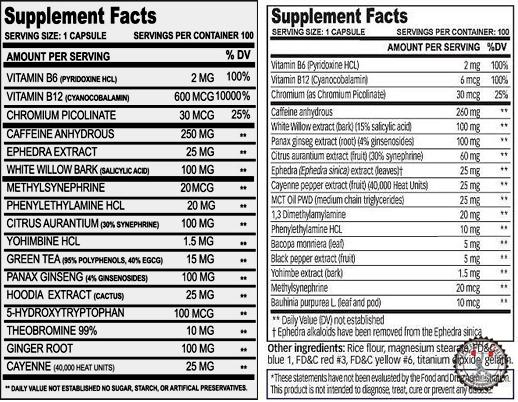 Cloma Pharma Methyldrene 25 Elite состав