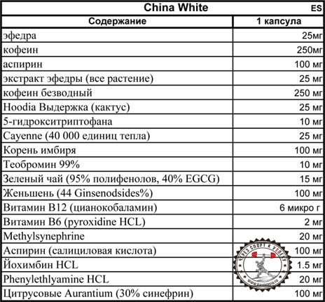 Cloma Pharma China White состав