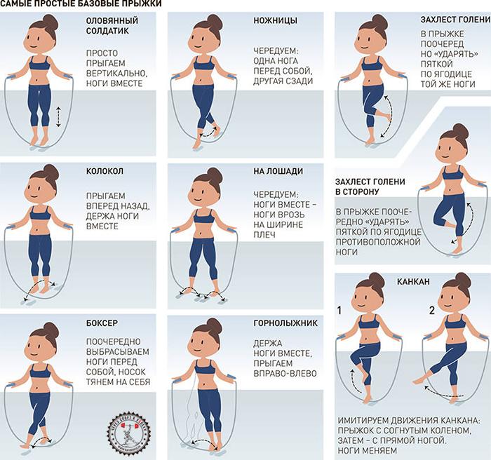 как похудеть в ногах внутренние бедра