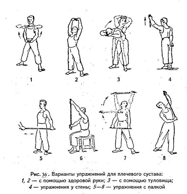 Комплекс упражнений после вывиха плеча